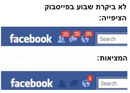 FaceBookNotification