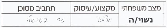 LiveInIsrael